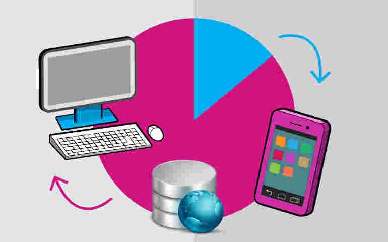 پکیج آموزش پیشرفته سیستم مدیریت آکادمی برنامه نویسی