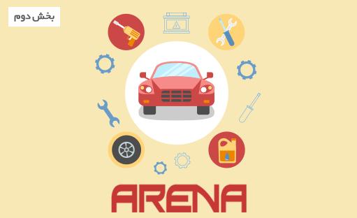 دوره آموزش شبیه سازی با نرم افزار Arena – بخش دوم (پروژه سیستم کارخانه تولید خودرو)