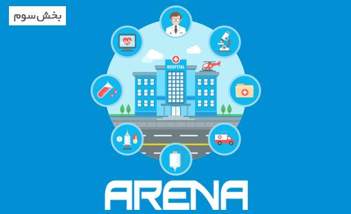 دوره آموزش شبیه سازی با نرم افزار Arena – بخش سوم (پروژه سیستم بیمارستان تخصصی)