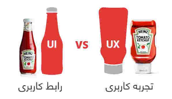 آموزش جامع ui & ux , آموزش UI و UX