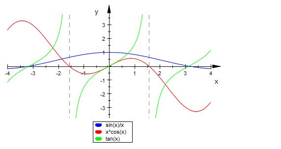 آموزش ریاضیات نمادین و جعبه ابزار Mupad در نرم افزار متلب , جعبه ابزار Mupad در نرم افزار متلب , آموزش Mupad