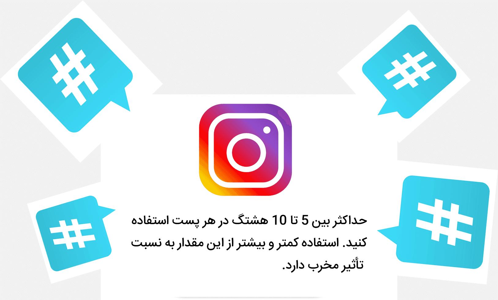 استراتژی تولید محتوای اینستاگرام, شبکه اجتماعی, اینستاگرام ,هشتگ, فالو ,استوری, پست , instagram , تولید محتوا