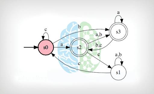 دوره آموزش درس نظریه زبانها و ماشین