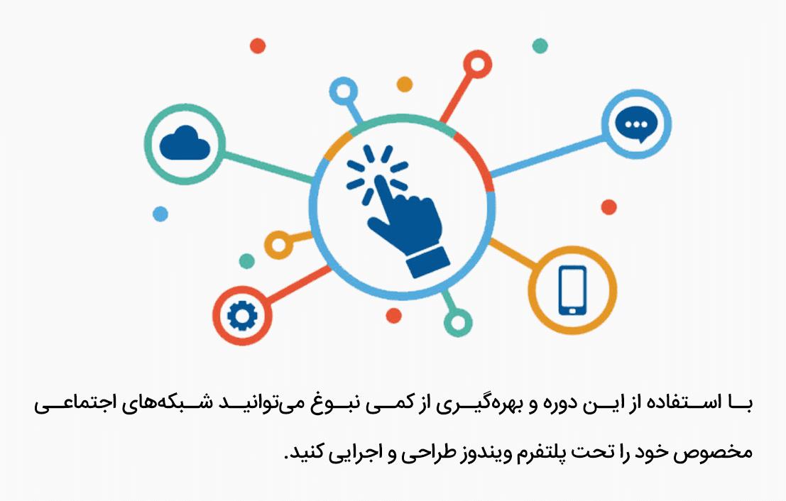 تلگرام ,ویندوز ,ساخت شبکه اجتماعی,آموزش ساخت شبکه اجتماعی ,تحت ویندوز ,سی شارپ, C# ,csharp ,ساخت تلگرام ,آموزش Repository Pattern , آموزش EntityFramwork, آموزش SQL ,,,,,