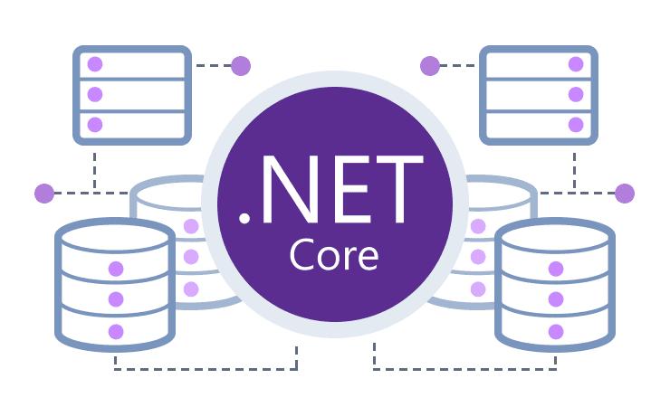 آموزش طراحی سایت با asp.net core ,آموزش asp.net core ,asp.net core,آموزش برنامه نویسی ,طراحی سایت, ساخت سایت,ساخت سایت سافت98
