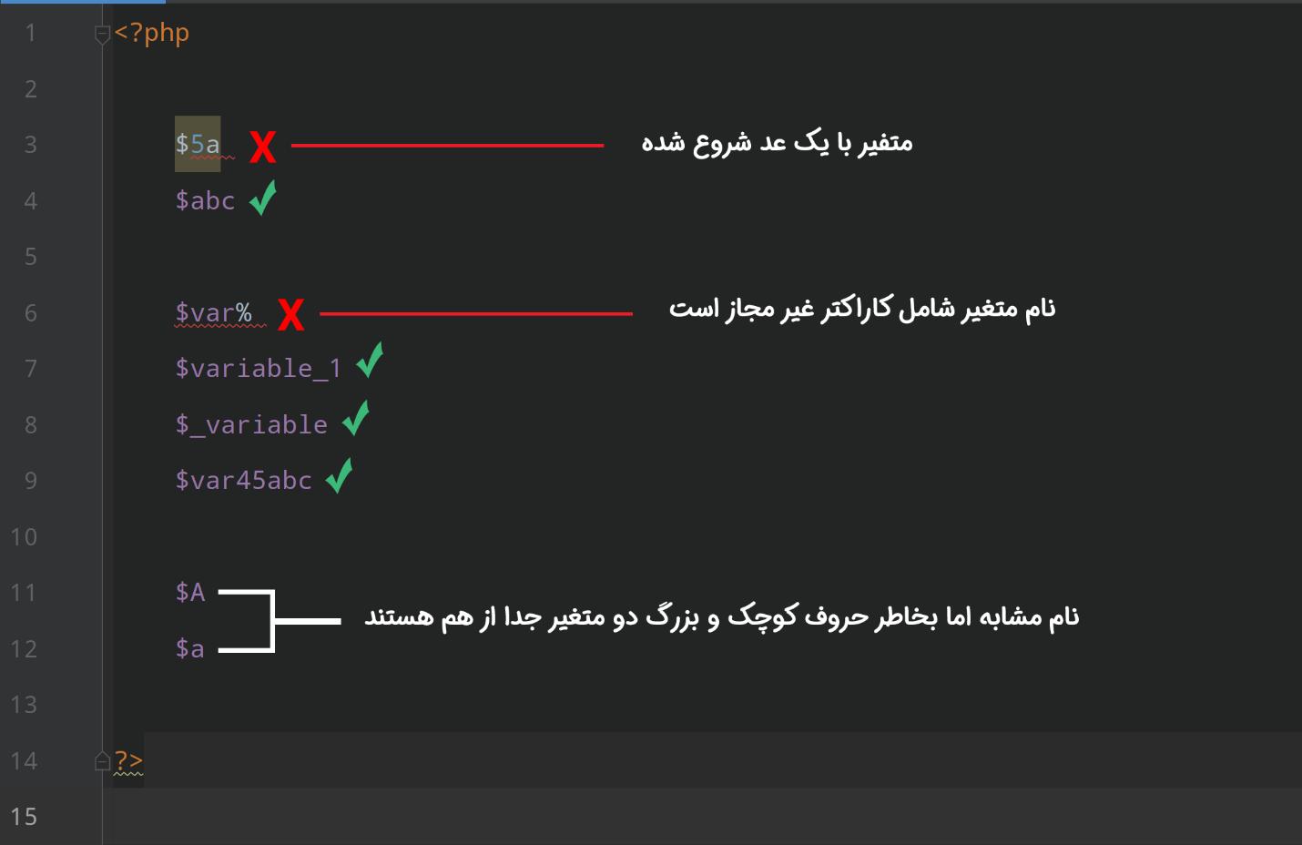 متغیرها و قوانین آن در مسیر آموزش نصب php