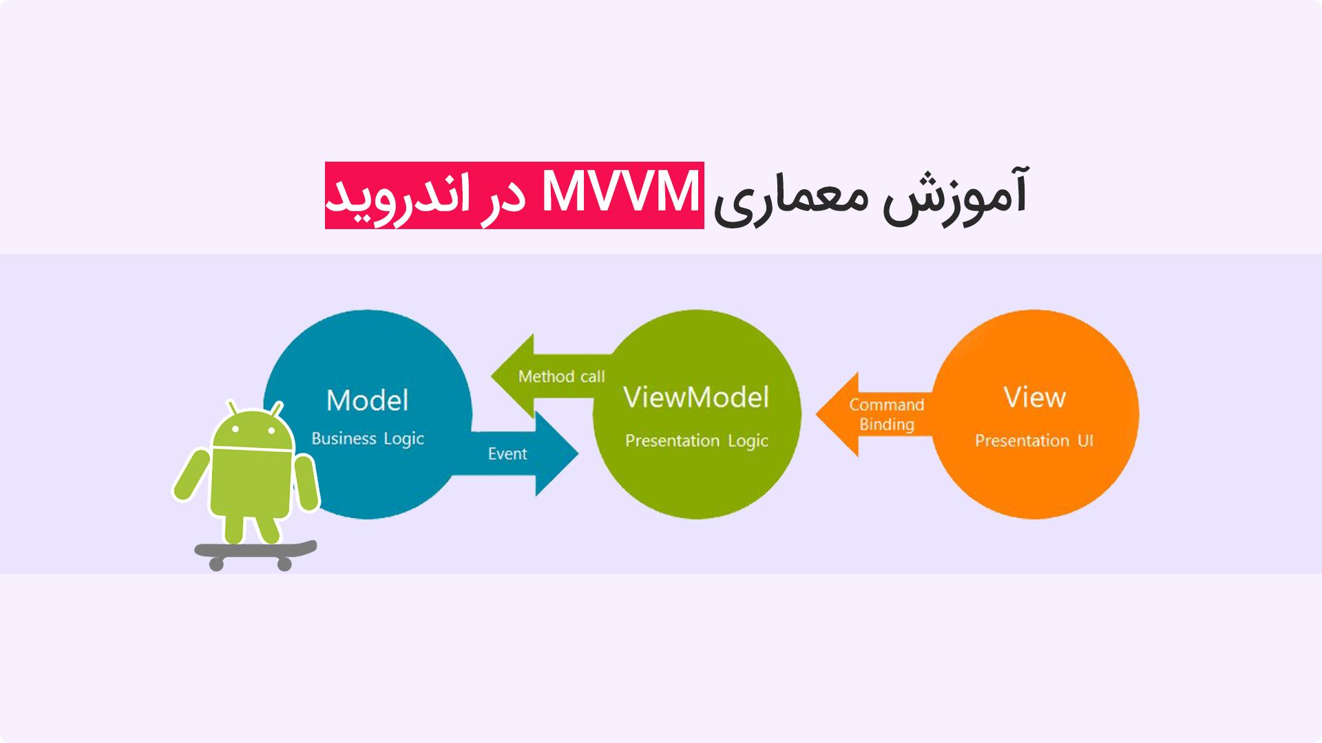 آموزش معماری MVVM در اندروید